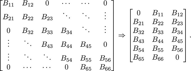 matrix being converted into a sparse matrix