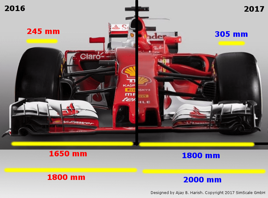 f1 front wing size 2017 f1 regulation changes