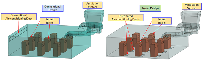 air conditioning design for server room cooling - air conditioning system configuration comparison
