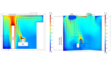 How to Use CFD to Simulate Airflow in Hospitals