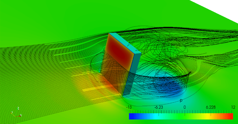 Wind engineering case B validation data and post-processing
