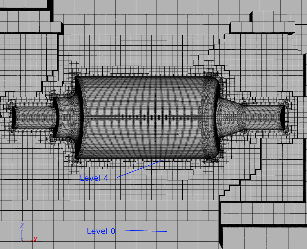 mesh example with different refinement levels