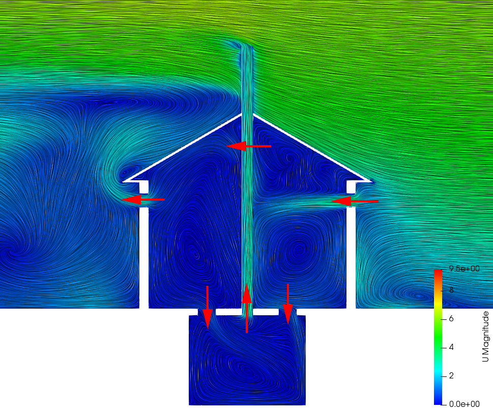 Airflow simulation of standard VIP latrine design (Source: SimScale)