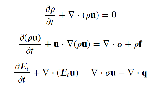 The Navier-Stokes Equations, in simplified vector form.CFD for beginners