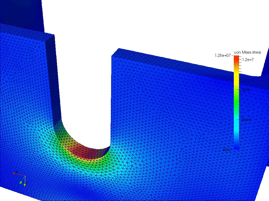 FEA simulation of von mises stress on a mounting plate