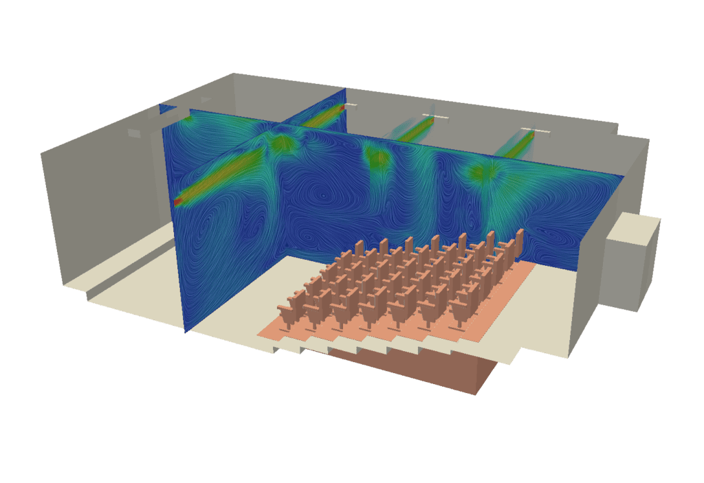 Contours of Convection in a theater space with recirculation patterns