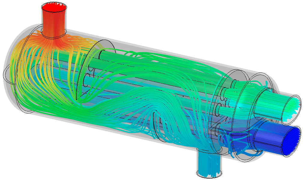 streamlines in a utype heat exchanger simulation