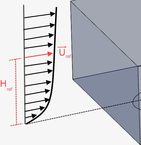 reference height and reference velocity