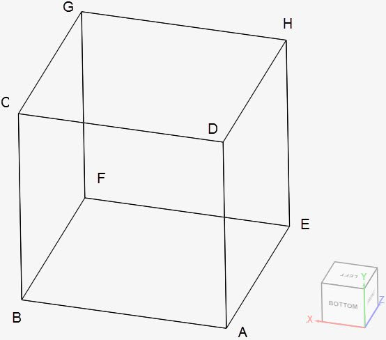 cube geometry triaxial load primary creep validation