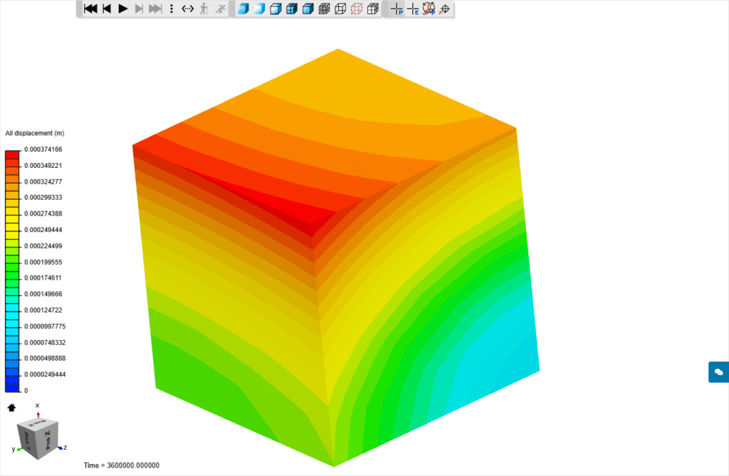 visualization of displacement of a cube