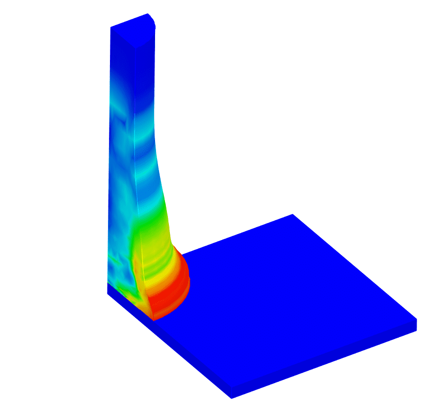 validation fea simscale