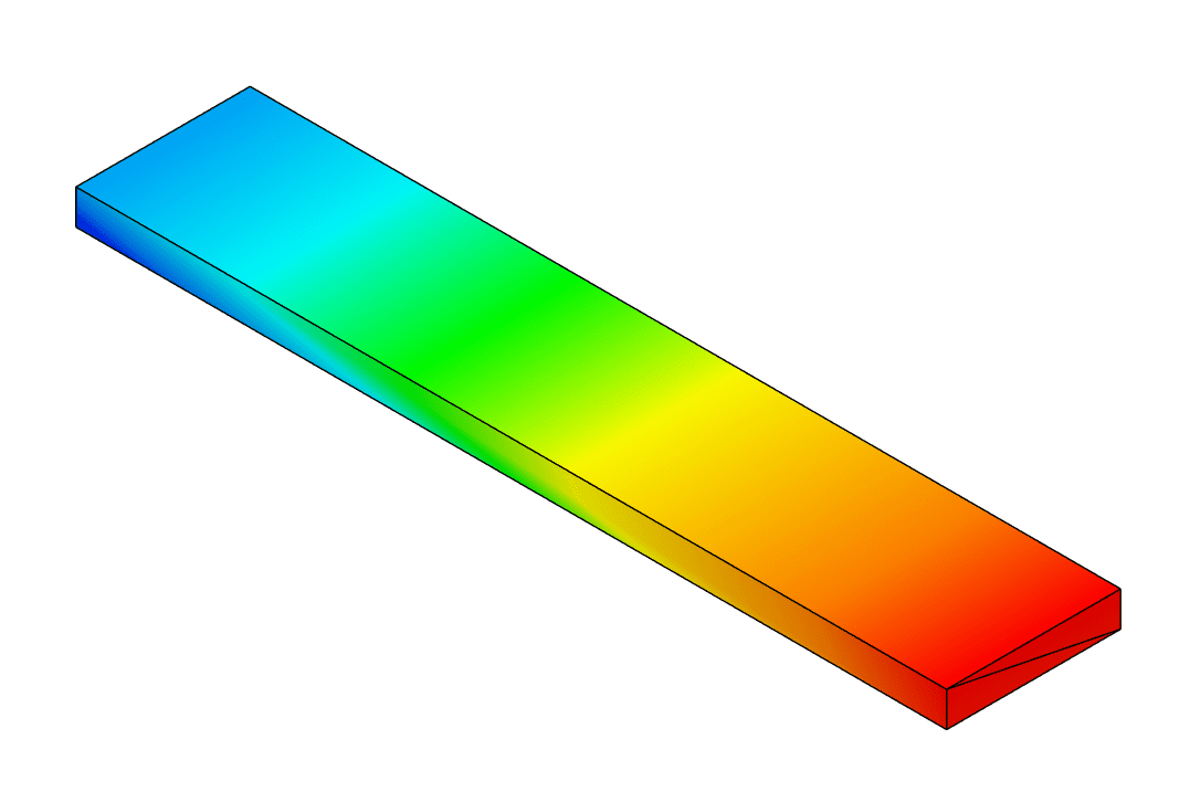 validation case post processing fea image simscale