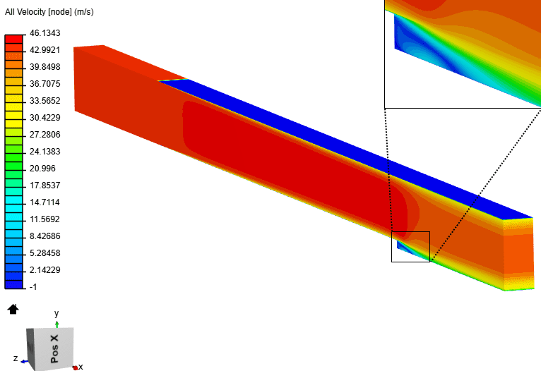 velocity as observed in the simscale postprocessor showing the flow reattachment region