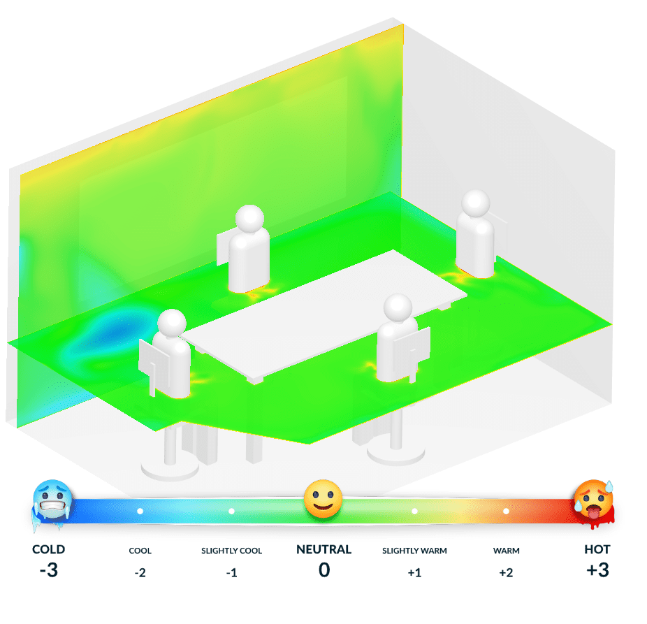 PMV in a meeting room as result of thermal comfort simulation
