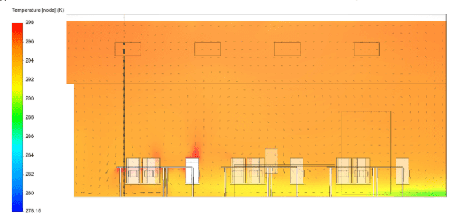 post processing results from simscale for architype hvac simulation