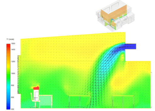 passivhaus standard conforming results from simscale for architype