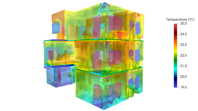 CFD simulation for building design