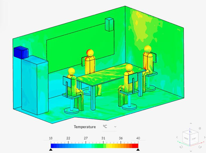 temperature distribution in a meeting room