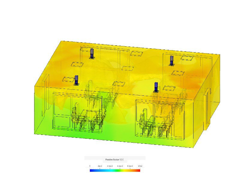 mean age of fresh air for ventilation strategy simulation