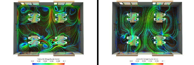 velocity contours for difference ventilation cases