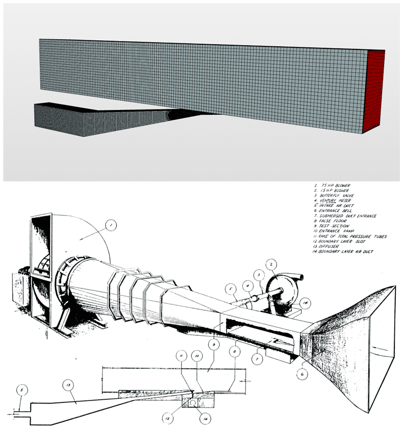 Wind Tunnel Mesh in SimScale and Experiemental setup