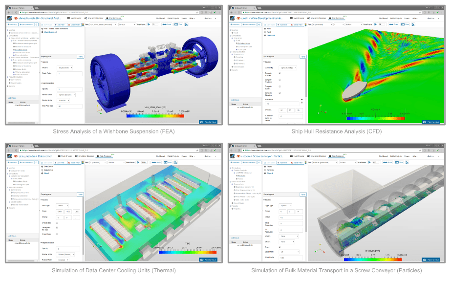 multiphysics simulation analysis types, cfd, fea thermal analysis software