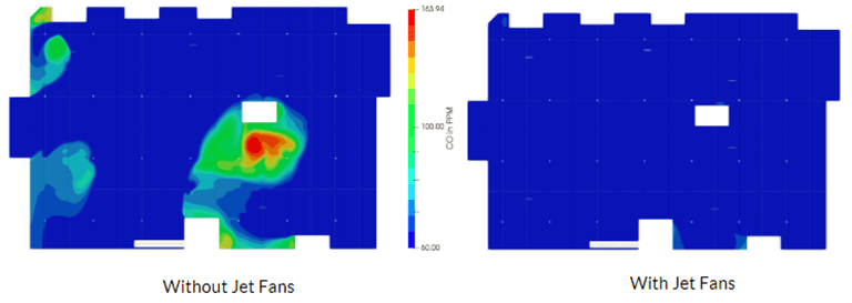 garage ventilation system CO Concentration regions with and without jet fan