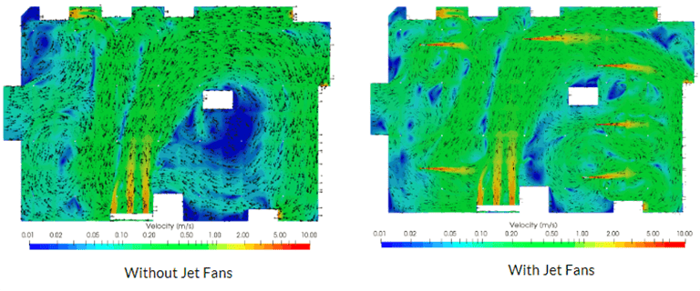 Velocity Contours at Jet Fans Height in a garage ventilation system with and without jet fan