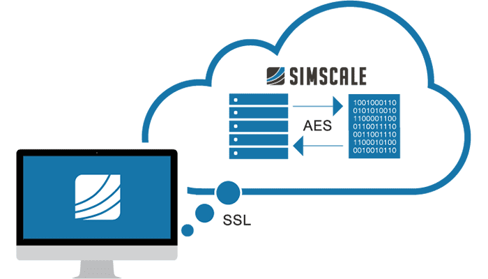 simscale cloud security