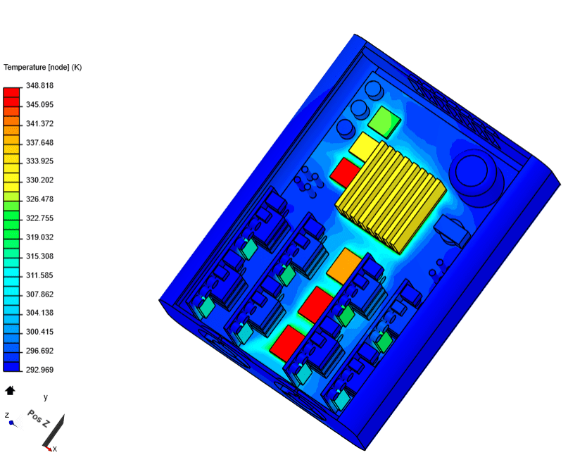 thermal management is achieved through this simscale tutorial